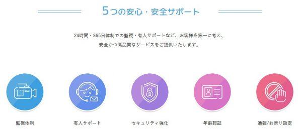 PCMAX5つの安心安全サポート