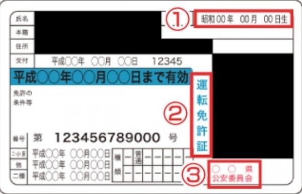 年齢確認 運転免許証