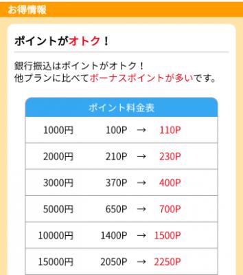 ハッピーメール料金購入銀行振込