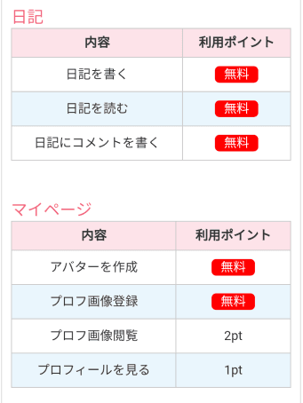 イククル料金表 日記
