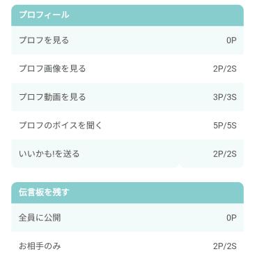 ワクワクメール料金表